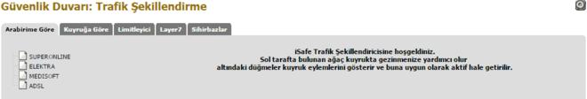 Gd-trafik-arabirim